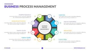 Business Process Management Template