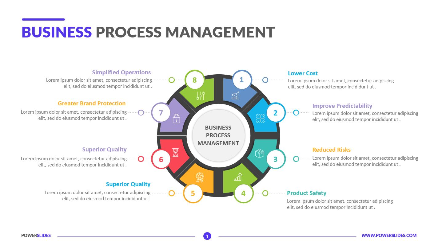 Business Process Management Template