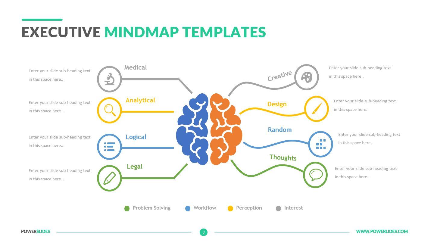 Executive MindMap Templates