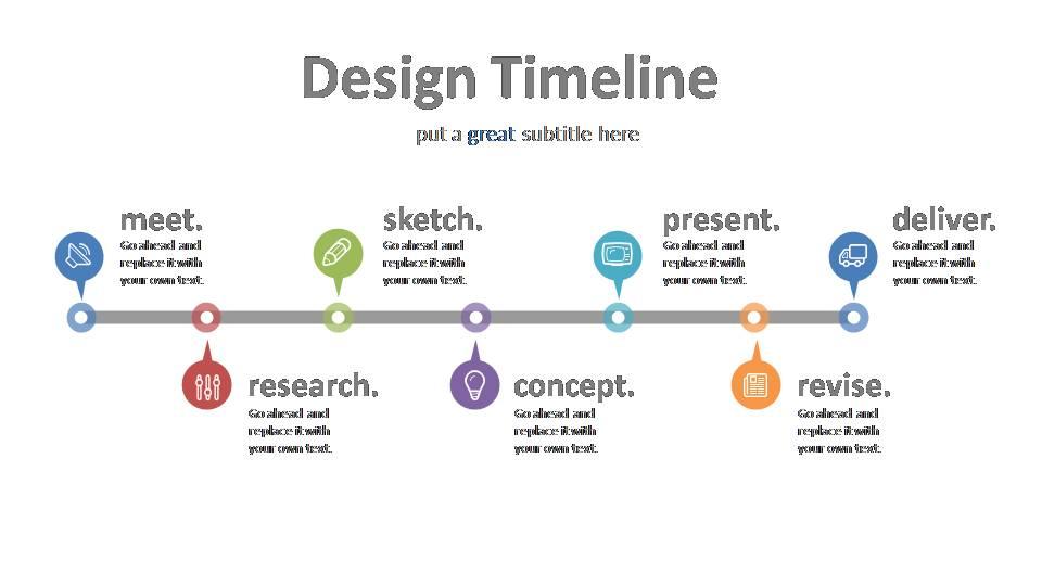 Design process timeline powerslides for Steps in building a house timeline