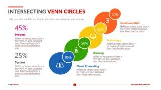 Intersecting Venn Circles