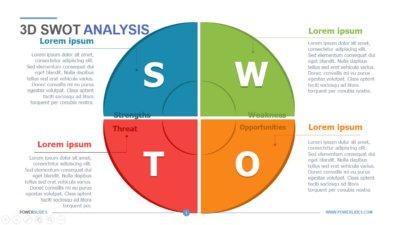 3D SWOT Analysis