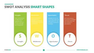 SWOT Analysis Smart Shapes