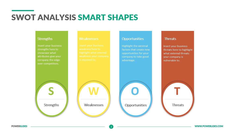 SWOT Analysis Smart Shapes