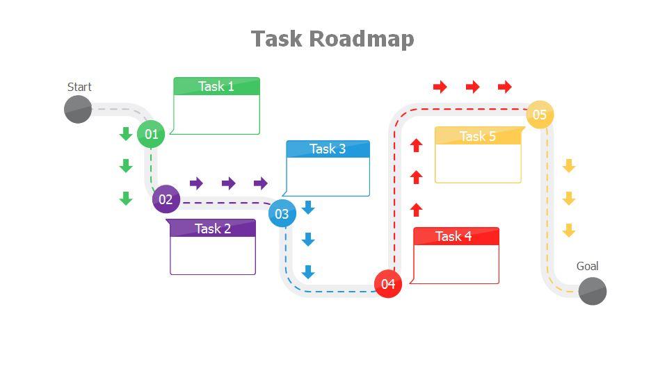 task-roadmap-3