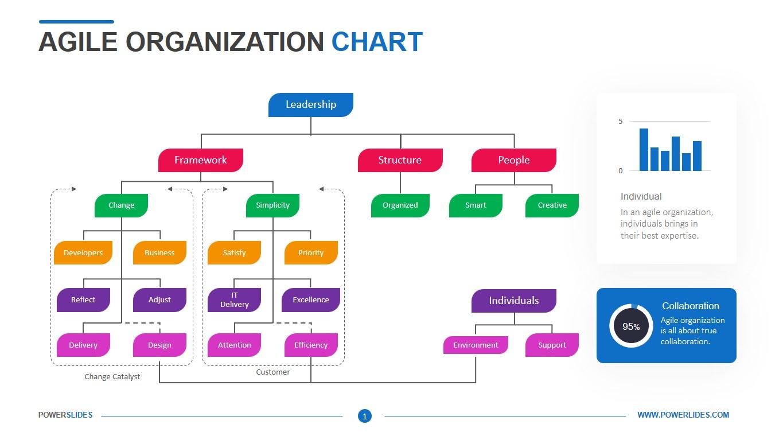 Agile-Organization-Chart-1
