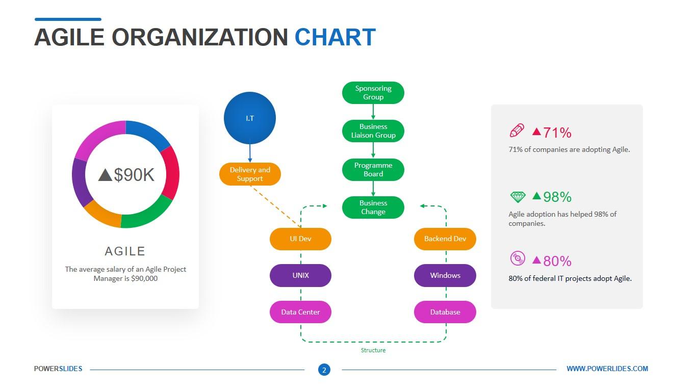 Agile-Organization-Chart-2