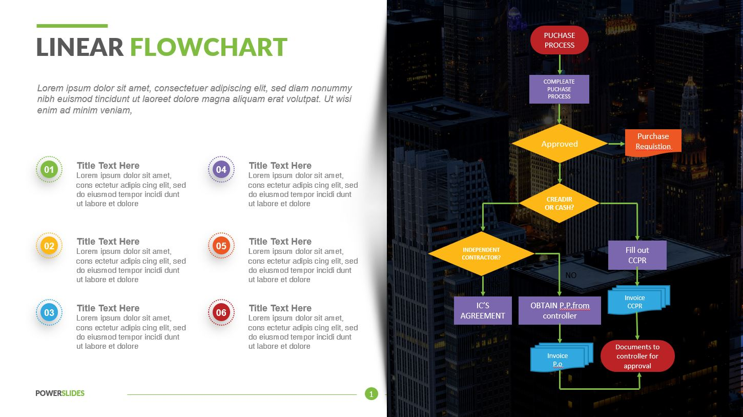 Powerpoint Flowchart Templates Process Flow Diagram Infographic Template For Linear Chart