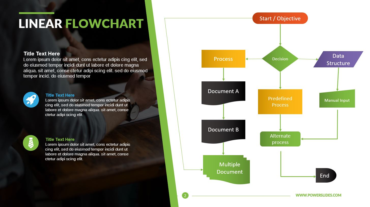 Powerpoint Flowchart Templates Shapes For Process Flow Diagram Linear Chart