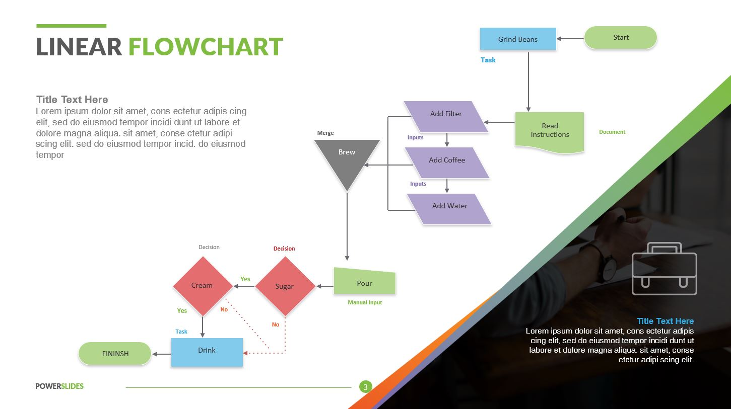 Powerpoint Flowchart Templates How To Draw A Good Diagram Of Business Workflow Basic Linear Flow Chart