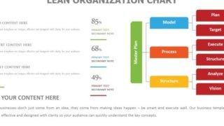 Lean Organization Chart