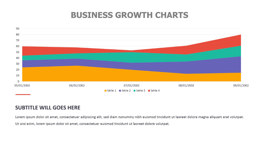 Business Growth Charts