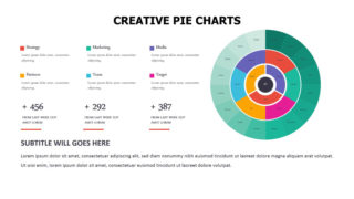 Creative Pie Charts