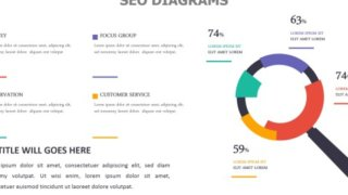 SEO Diagrams
