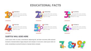 Educational Facts