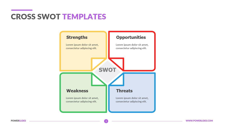 cross swot templates