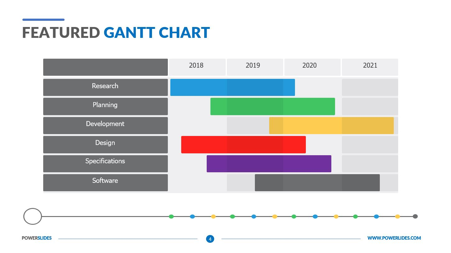 Featured Gantt Chart