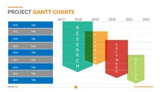 Project Gantt Charts