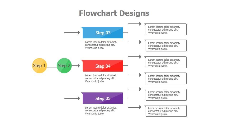 linear flow chart powerslides. Black Bedroom Furniture Sets. Home Design Ideas