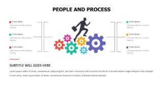 People and Process