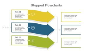Stepped Flowcharts