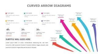 Curved Arrow Diagrams