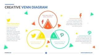 Creative Venn Diagram Templates
