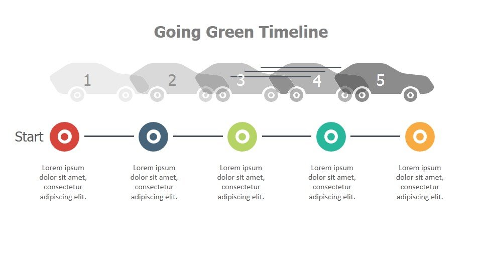 Going Green Timeline