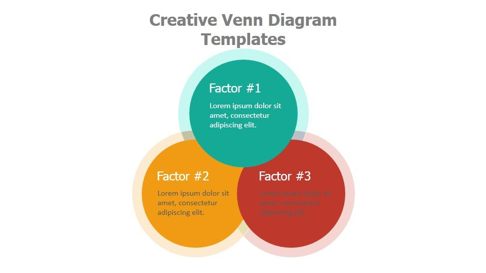 Creative Venn Diagram Templates Powerslides