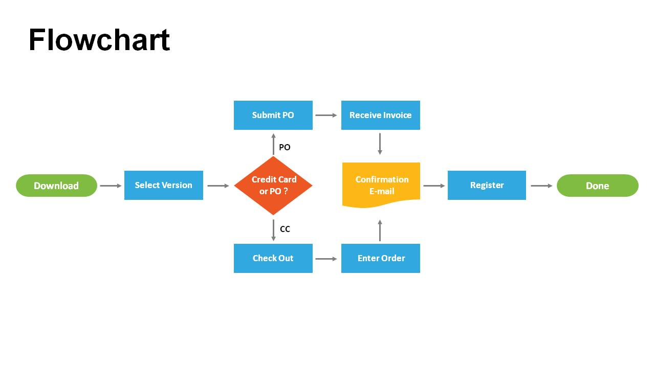 flowchart diagrams powerpoint templates