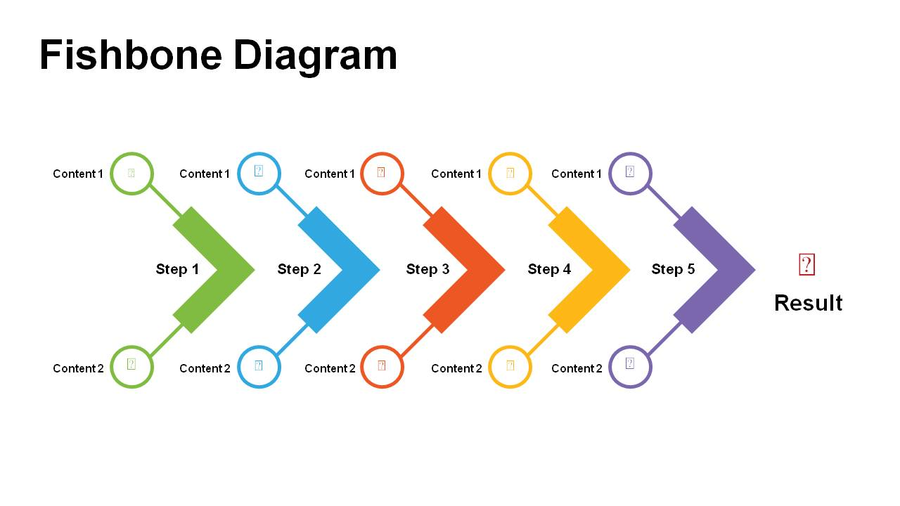 fishbone diagram templates for powerpoint powerslides