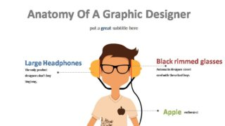 Graphic Designer Anatomy