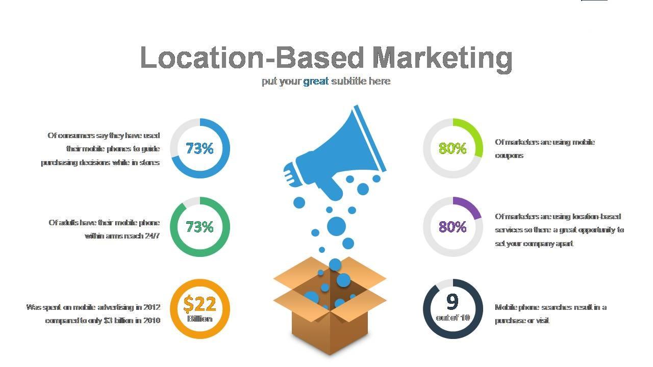 Marketing Matrix Templates