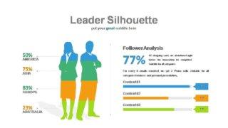 Leadership Templates