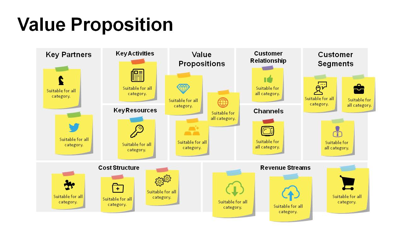 value proposition diagrams for powerpoint