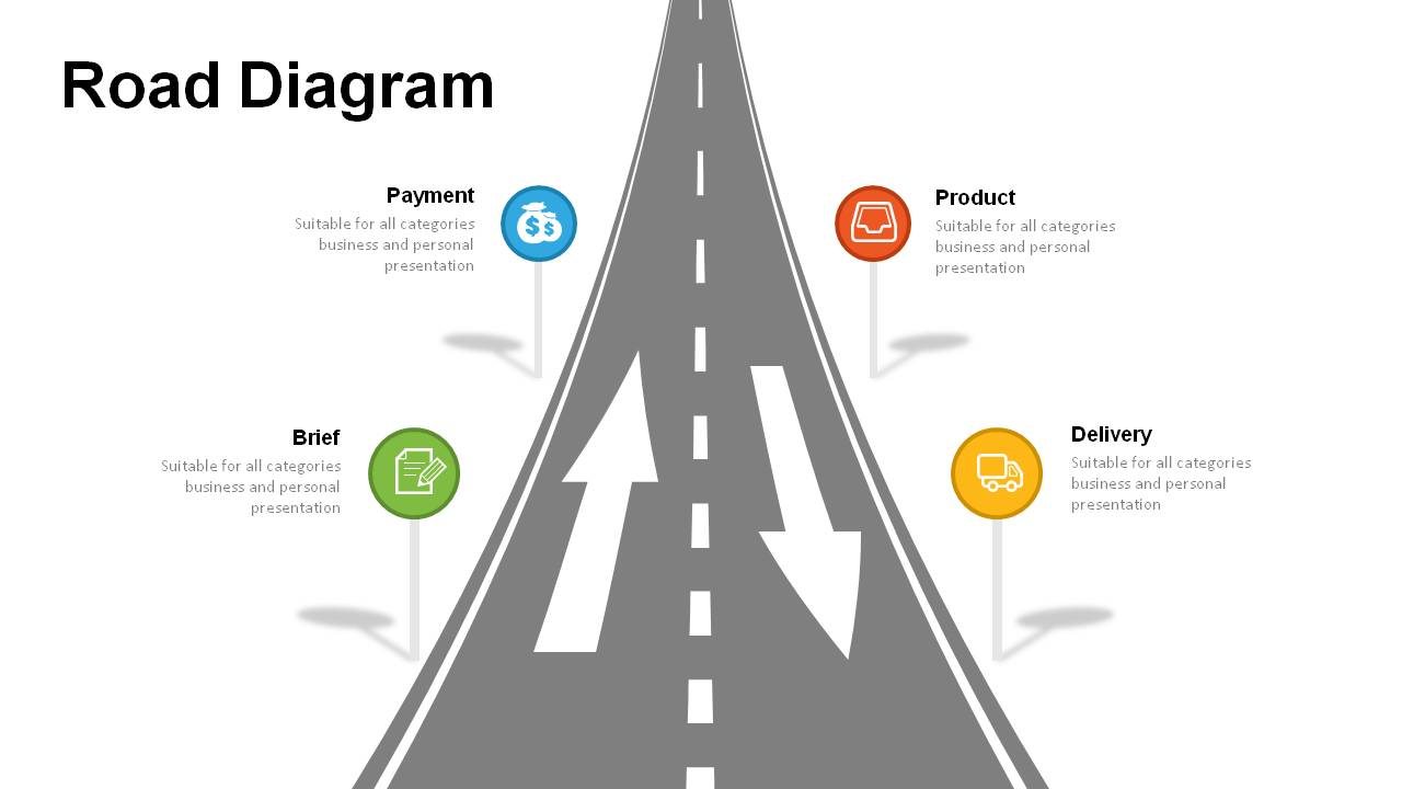 Goal Setting With Roadmap PowerPoint Templates - Personal roadmap template