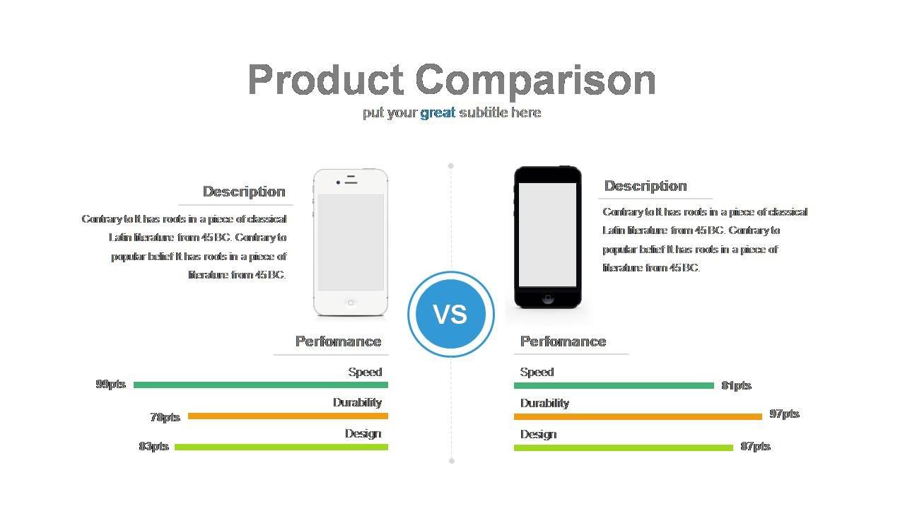 Comparative study design ppt