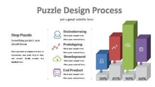 Design Process Templates