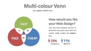 Multi-color Venn Diagram Template