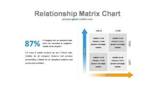 Modern Matrix Charts