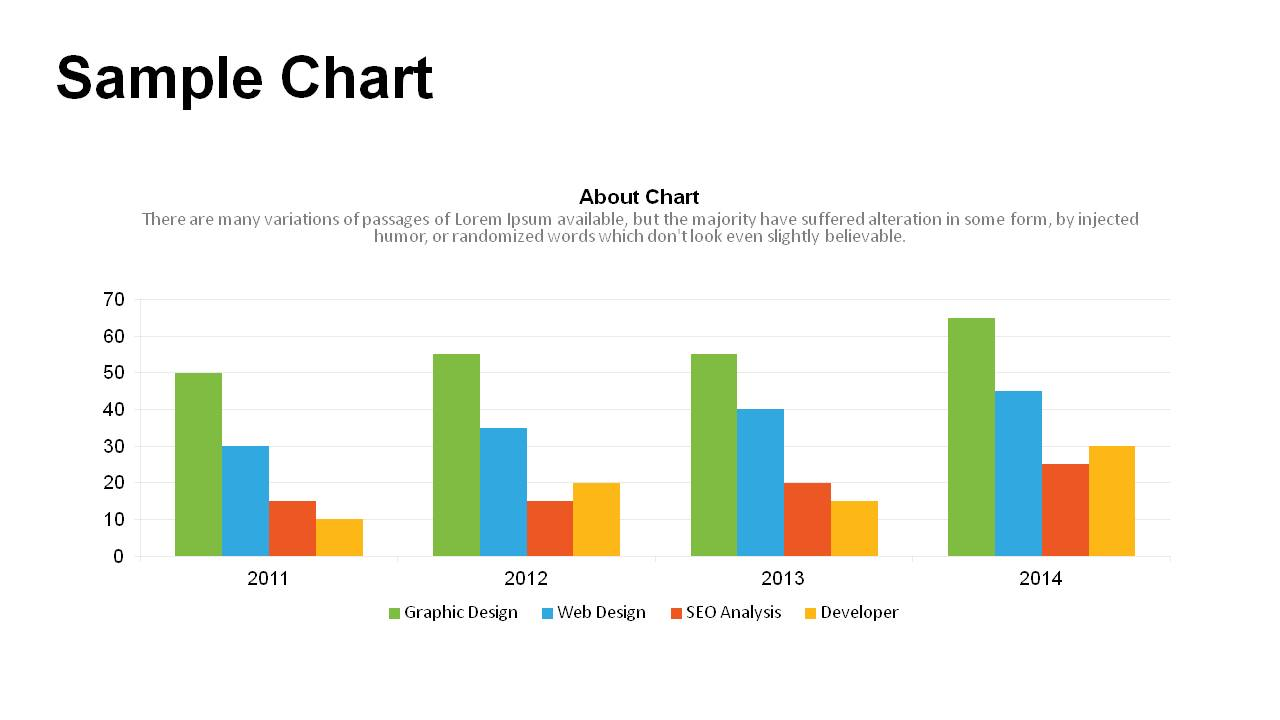 bar chart templates powerpoint powerslides