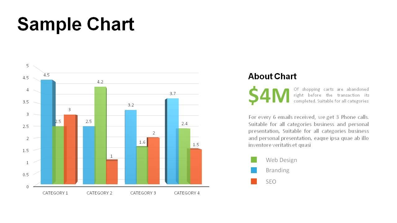 bar chart templates powerpoint