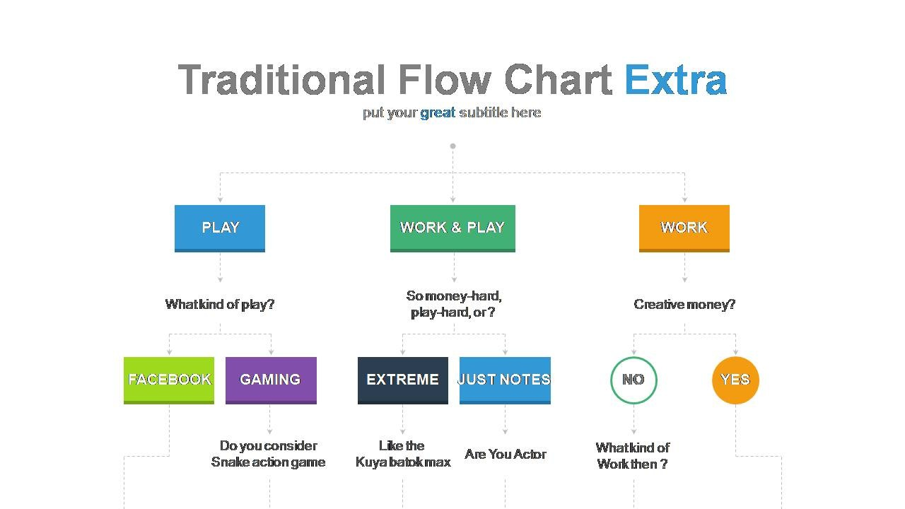 Flowchart: examples, elements, construction. Flowcharts 13