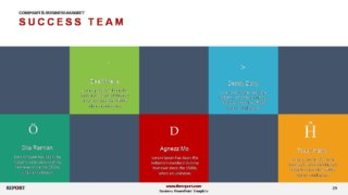 Specialty Team Templates