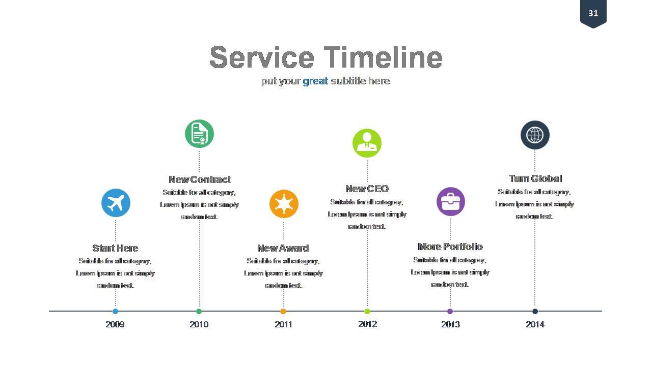 Service Timeline Templates