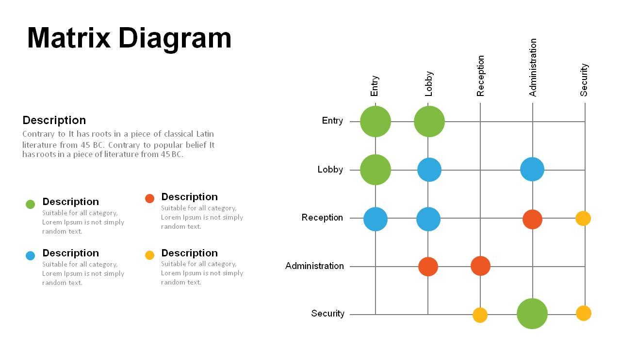 relationships matrix diagram pack