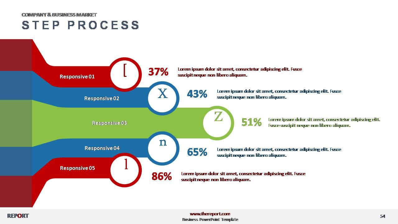 process flowchart templates