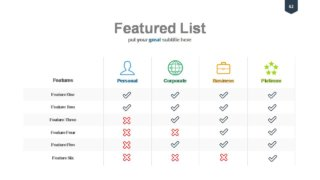 Features List Templates