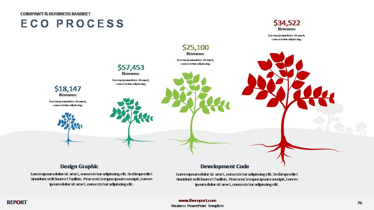 investment project growth tree diagram