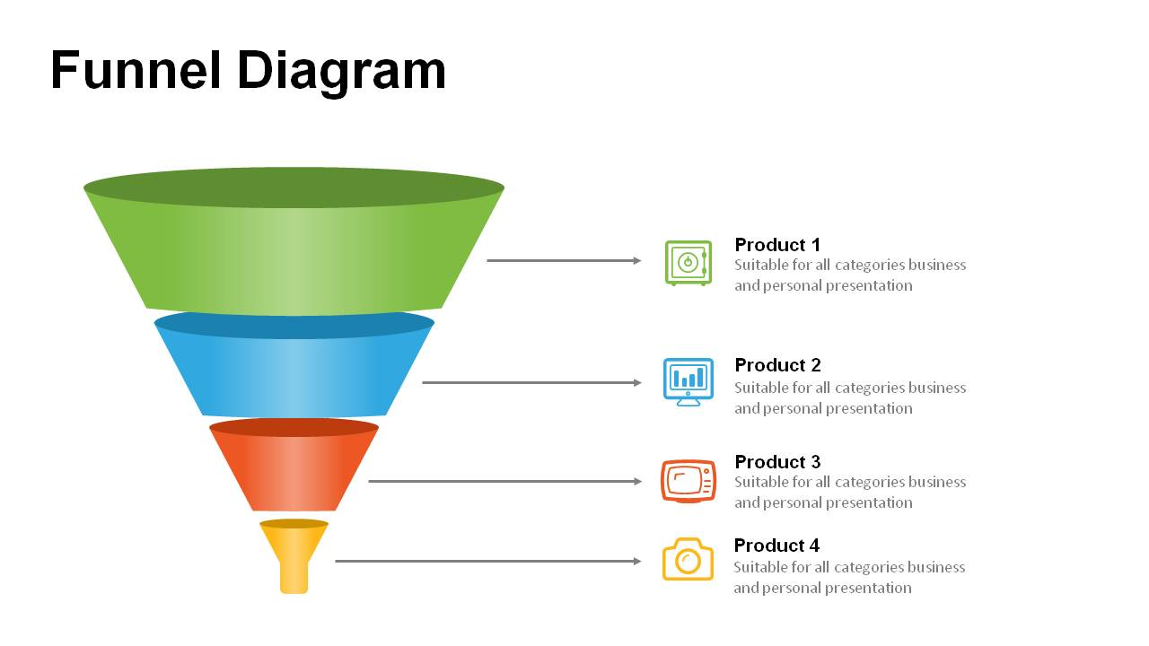 Funnel diagram templates for powerpoint powerslides funnel diagram templates for powerpoint ccuart Image collections